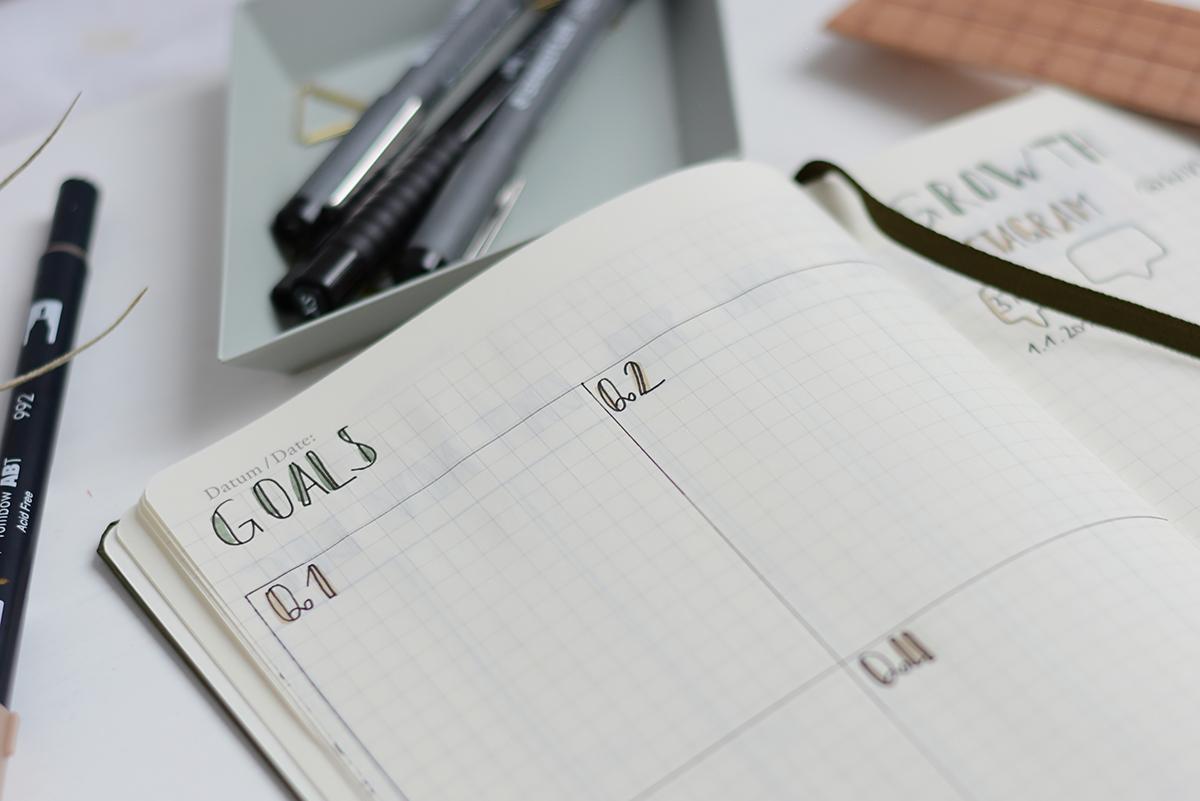 BuJo Goals | Pixi mit Milch