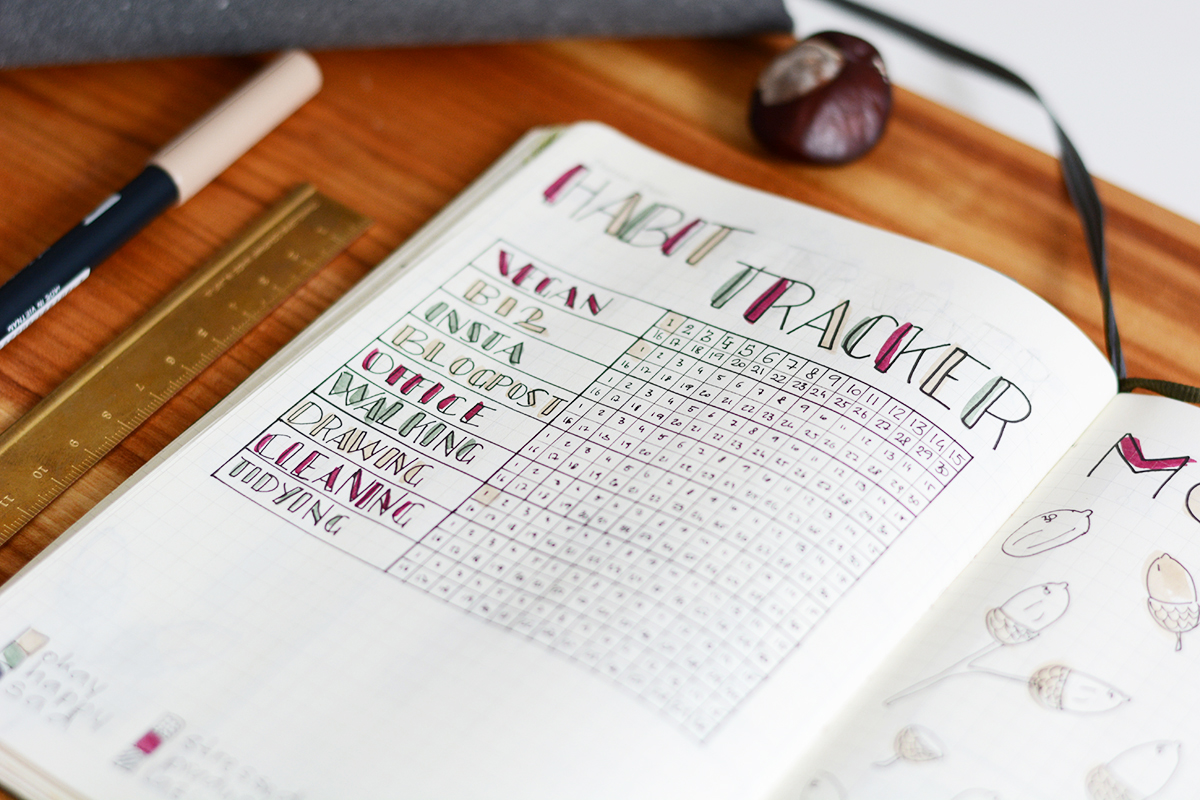 Bullet Journal: Habit Tracker | Pixi mit Milch