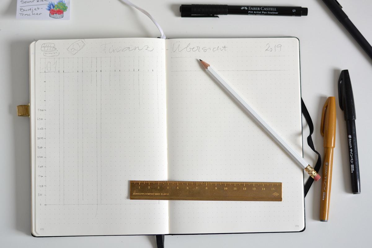 Finanzplan Jahresübersicht: Bullet Journal | Pixi mit Milch